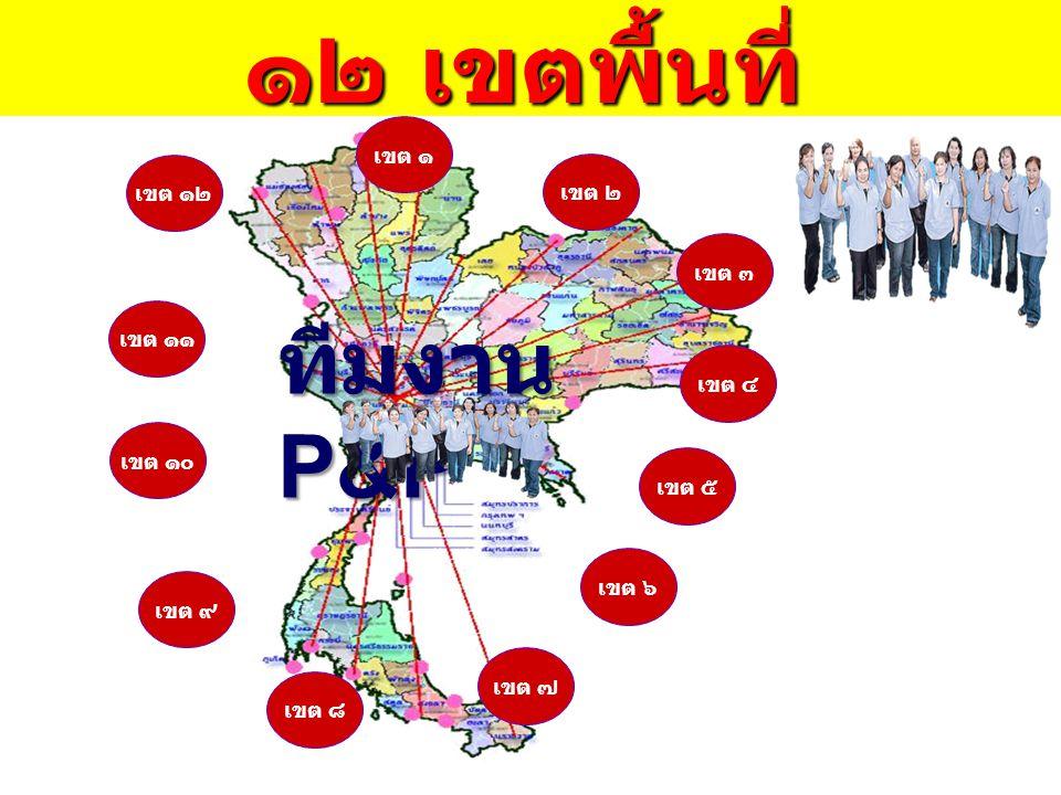 ทีมงาน P&P ๑๒ เขตพื้นที่ ๑๒ เขตพื้นที่ เขต ๑ เขต ๑๒ เขต ๑๑ เขต ๑๐ เขต ๙ เขต ๘ เขต ๗ เขต ๖ เขต ๕ เขต ๔ เขต ๓ เขต ๒