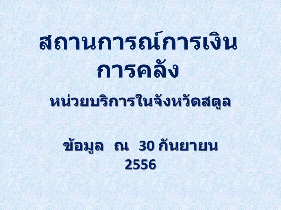 สถานการณ์การเงิน การคลัง หน่วยบริการในจังหวัดสตูล ข้อมูล ณ 30 กันยายน 2556