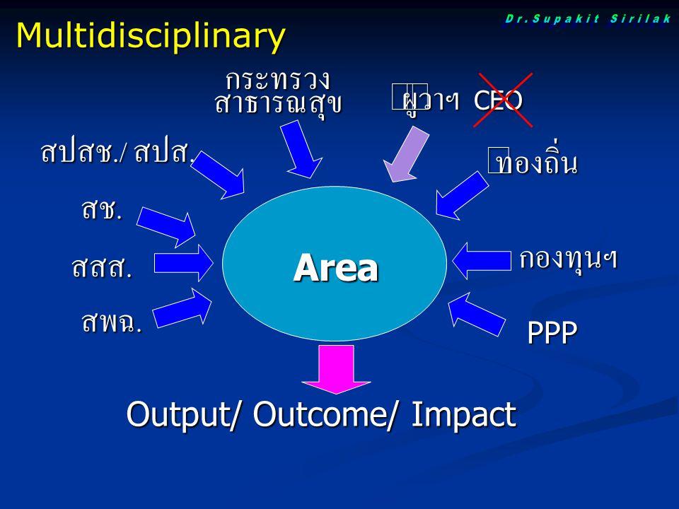 Area สสส. ผู้ว่าฯ CEO กระทรวง สาธารณสุข สปสช./ สปส. ท้องถิ่น กองทุนฯ Output/ Outcome/ Impact Multidisciplinary สช. สพฉ. PPP