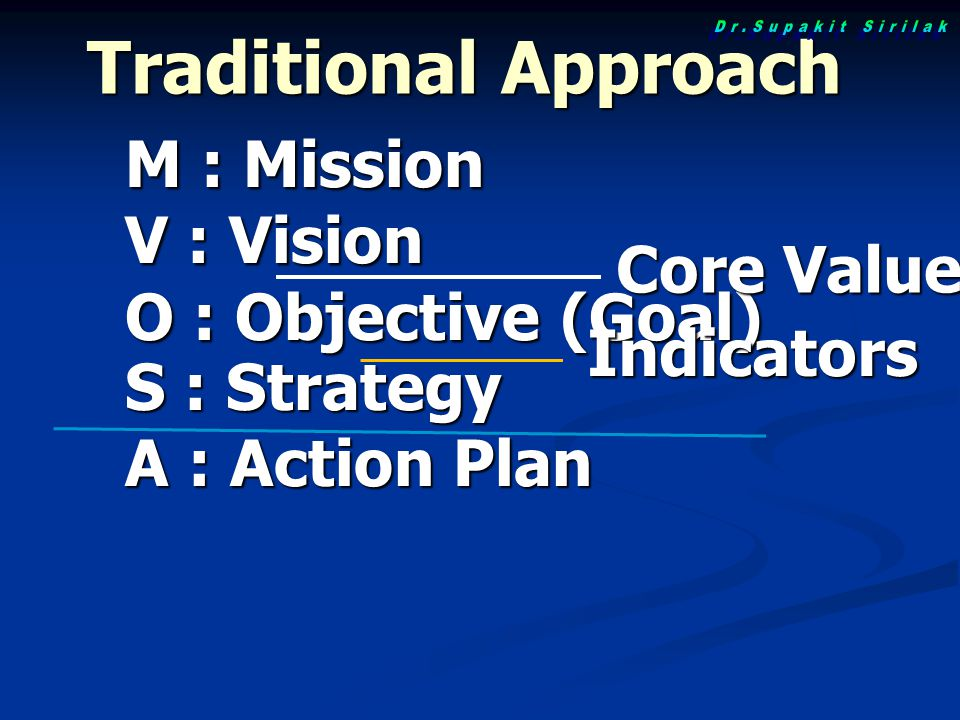 M : Mission V : Vision O : Objective (Goal) S : Strategy A : Action Plan Core Value Traditional Approach Indicators