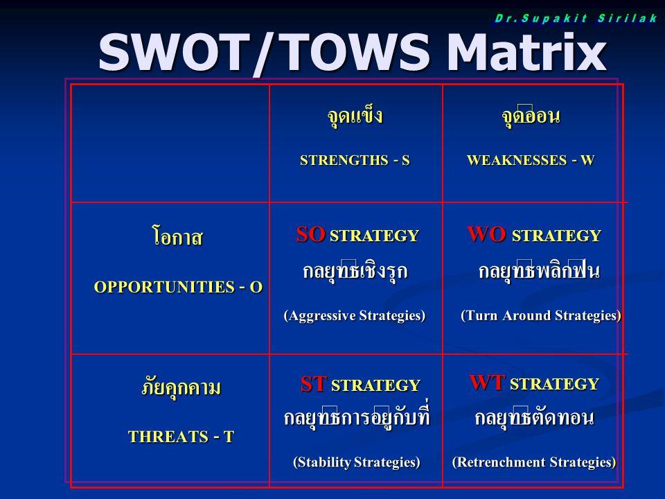 SWOT/TOWS Matrix SWOT/TOWS Matrix จุดแข็ง STRENGTHS - S จุดอ่อน WEAKNESSES - W โอกาส OPPORTUNITIES - O SO STRATEGY WO STRATEGY ภัยคุกคาม THREATS - T S