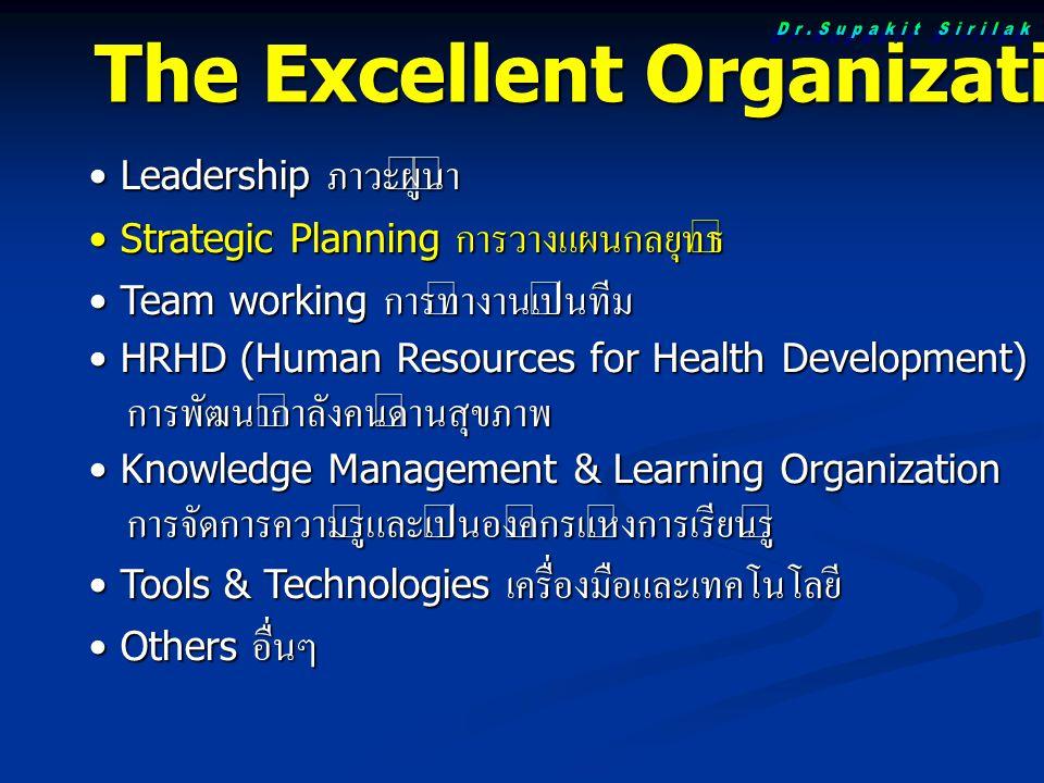 Leadership ภาวะผู้นำ Leadership ภาวะผู้นำ Strategic Planning การวางแผนกลยุทธ์ Strategic Planning การวางแผนกลยุทธ์ Team working การทำงานเป็นทีม Team wo