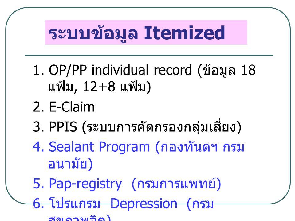 1. OP/PP individual record ( ข้อมูล 18 แฟ้ม, 12+8 แฟ้ม ) 2. E-Claim 3. PPIS ( ระบบการคัดกรองกลุ่มเสี่ยง ) 4. Sealant Program ( กองทันตฯ กรม อนามัย ) 5