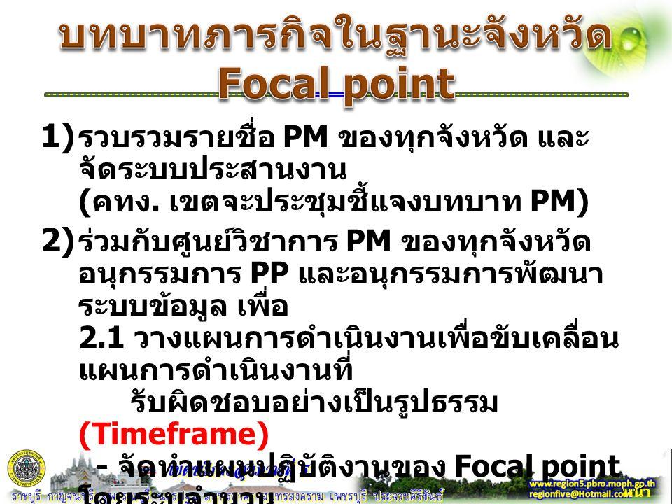 1) รวบรวมรายชื่อ PM ของทุกจังหวัด และ จัดระบบประสานงาน ( คทง. เขตจะประชุมชี้แจงบทบาท PM) 2) ร่วมกับศูนย์วิชาการ PM ของทุกจังหวัด อนุกรรมการ PP และอนุก