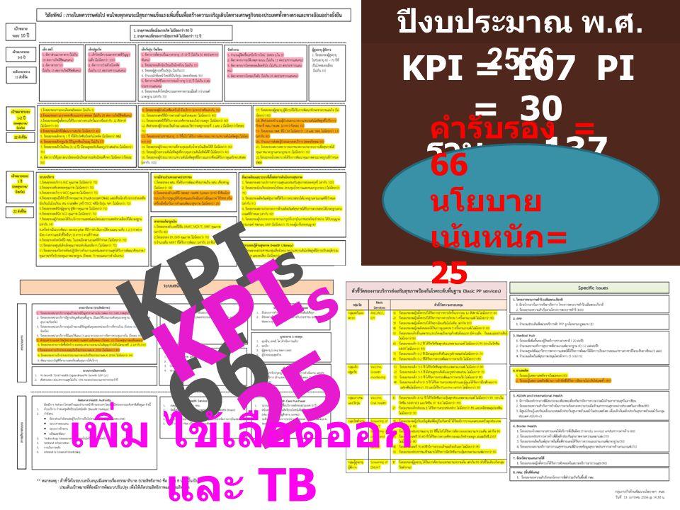 ปีงบประมาณ พ. ศ. 2556 KPI = 107 PI = 30 รวม = 137 คำรับรอง = 66 นโยบาย เน้นหนัก = 25 KPI s 66 KPI s 25 เพิ่ม ไข้เลือดออก และ TB