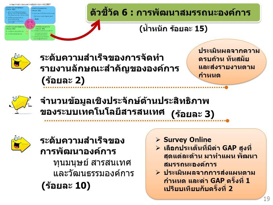 ตัวชี้วัด 6 : การพัฒนาสมรรถนะองค์การ (น้ำหนัก ร้อยละ 15) ระดับความสำเร็จของการจัดทำ รายงานลักษณะสำคัญขององค์การ จำนวนข้อมูลเชิงประจักษ์ด้านประสิทธิภาพ