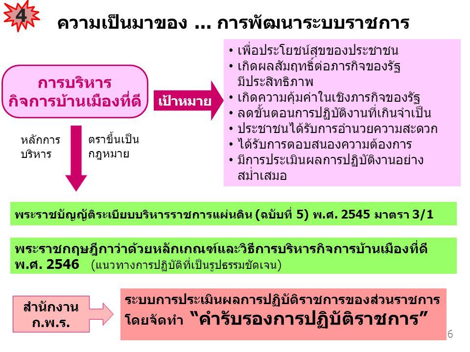 ความเป็นมาของ... การพัฒนาระบบราชการ การบริหาร กิจการบ้านเมืองที่ดี หลักการ บริหาร พระราชบัญญัติระเบียบบริหารราชการแผ่นดิน (ฉบับที่ 5) พ.ศ. 2545 มาตรา