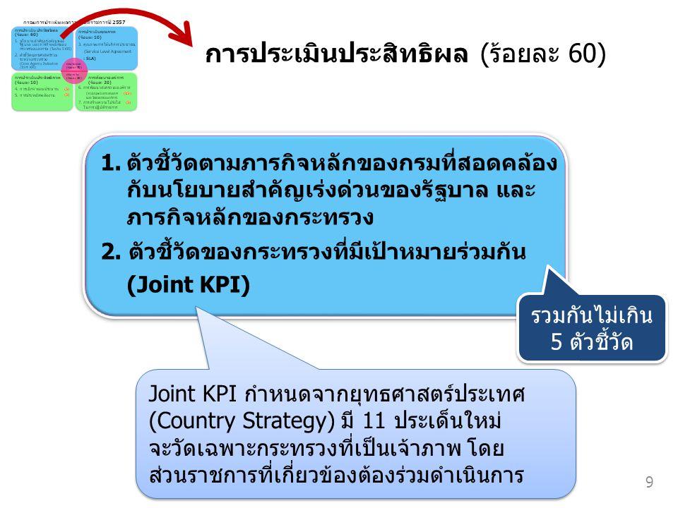 1.ตัวชี้วัดตามภารกิจหลักของกรมที่สอดคล้อง กับนโยบายสำคัญเร่งด่วนของรัฐบาล และ ภารกิจหลักของกระทรวง 2. ตัวชี้วัดของกระทรวงที่มีเป้าหมายร่วมกัน (Joint K