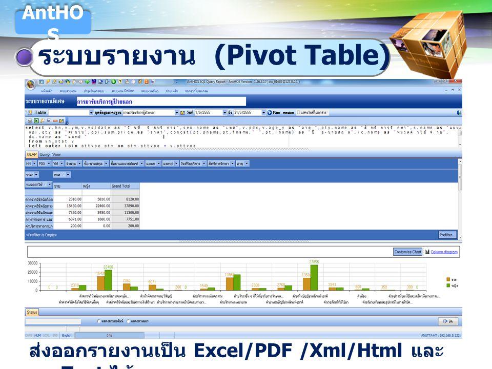 LOGO ระบบรายงาน (Pivot Table) AntHO S ส่งออกรายงานเป็น Excel/PDF /Xml/Html และ Text ได้