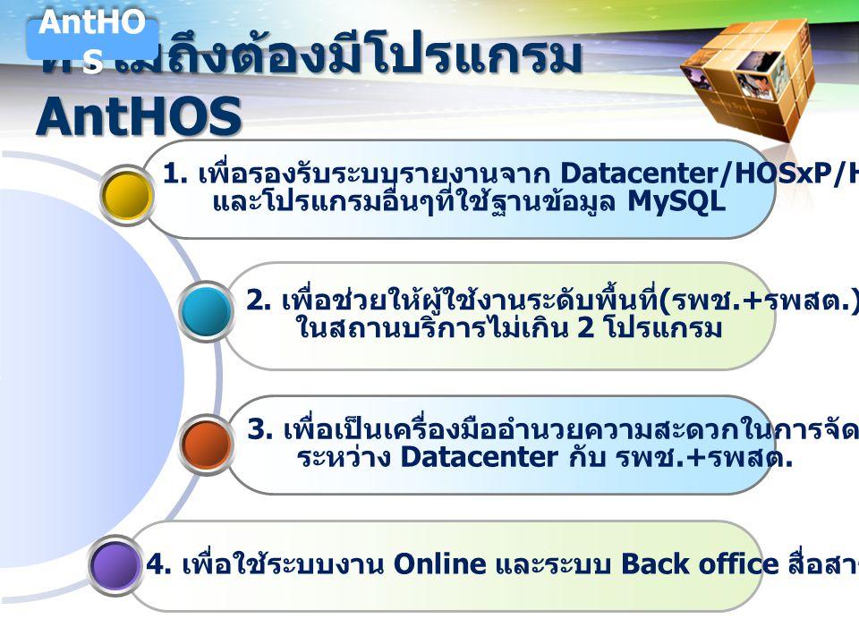 LOGO 4. เพื่อใช้ระบบงาน Online และระบบ Back office สื่อสารข้อมูลกันใน Cup 3. เพื่อเป็นเครื่องมืออำนวยความสะดวกในการจัดการฐานข้อมูล ระหว่าง Datacenter