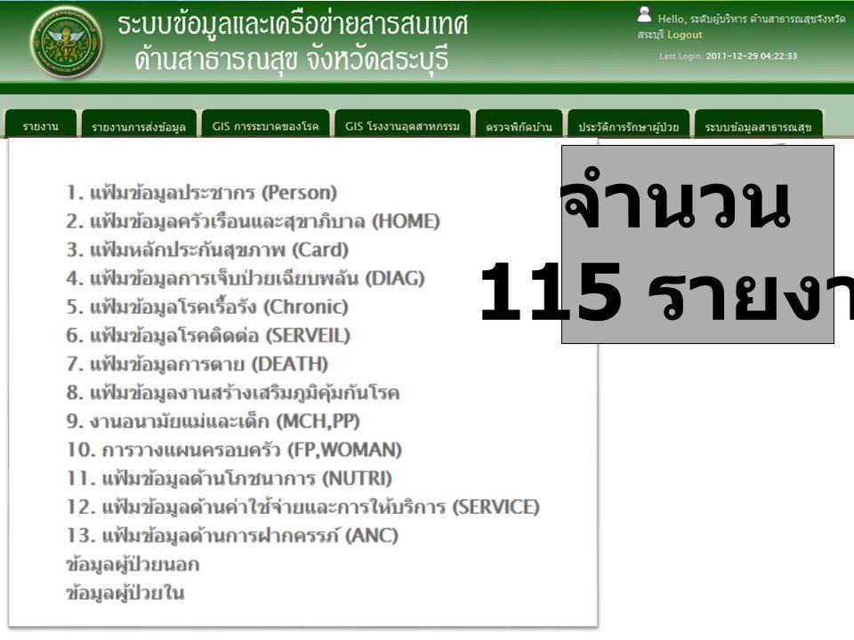 LOGO จำนวน 115 รายงาน
