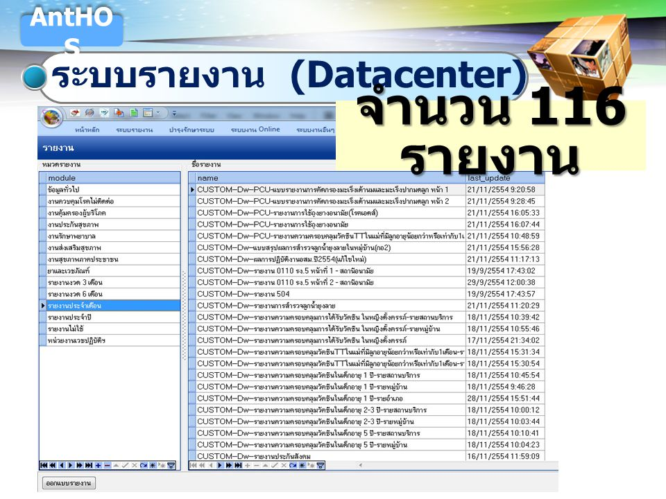 LOGO ระบบรายงาน (Datacenter) AntHO S จำนวน 116 รายงาน