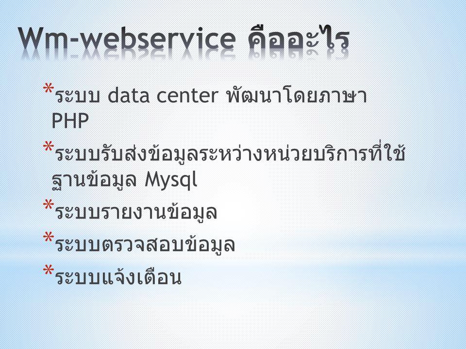 * ระบบ data center พัฒนาโดยภาษา PHP * ระบบรับส่งข้อมูลระหว่างหน่วยบริการที่ใช้ ฐานข้อมูล Mysql * ระบบรายงานข้อมูล * ระบบตรวจสอบข้อมูล * ระบบแจ้งเตือน