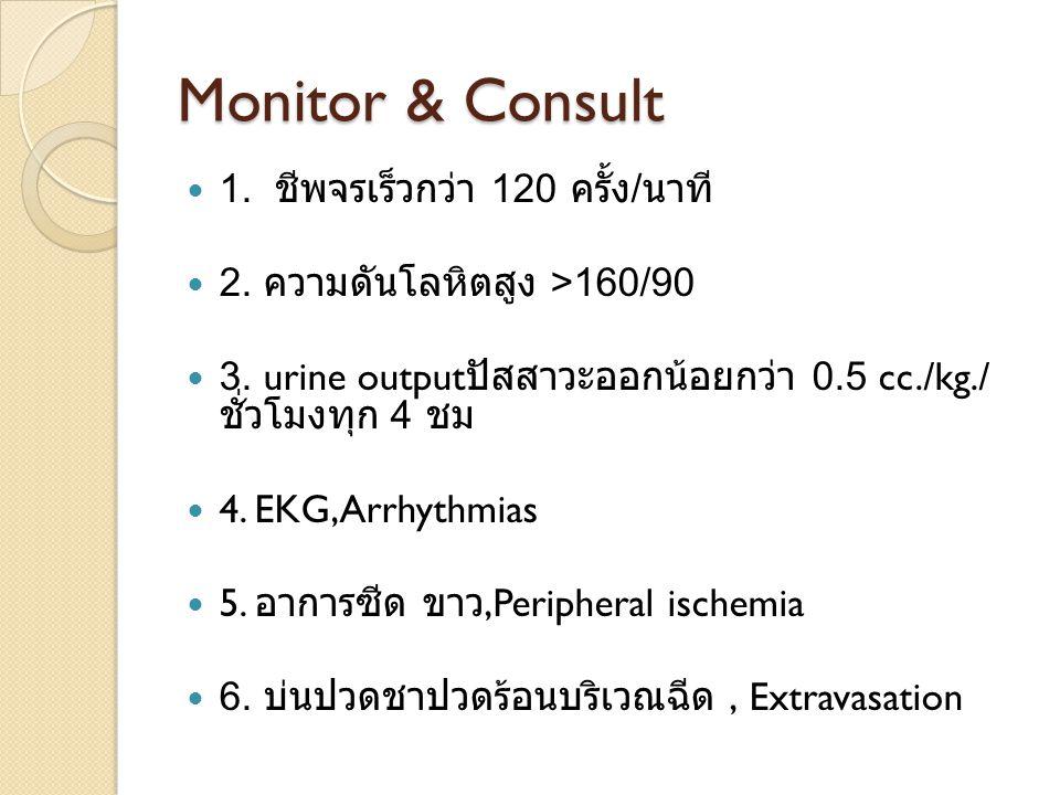 Monitor & Consult 1. ชีพจรเร็วกว่า 120 ครั้ง / นาที 2. ความดันโลหิตสูง >160/90 3. urine output ปัสสาวะออกน้อยกว่า 0.5 cc./kg./ ชั่วโมงทุก 4 ชม 4. EKG,