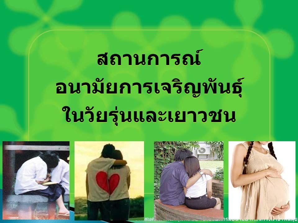3 สถานการณ์ อนามัยการเจริญพันธุ์ ในวัยรุ่นและเยาวชน สถานการณ์ อนามัยการเจริญพันธุ์ ในวัยรุ่นและเยาวชน