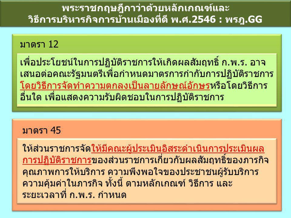แผนยุทธศาสตร์การพัฒนาระบบราชการไทย พ.ศ.2546 - พ.ศ.2550 ยุทธศาสตร์ที่ 1 : การปรับเปลี่ยนกระบวนการและวิธีการทำงาน กำหนดให้มีการปรับปรุงระบบการประเมินผลการดำเนินงาน โดยจัดให้มีการเจรจาและทำข้อตกลงว่าด้วยผลงานประจำปี ให้สอดรับกับแผนยุทธศาสตร์และแผนดำเนินงานรายปี กับ หัวหน้าส่วนราชการ ไว้เป็นการล่วงหน้า รวมทั้งให้มีการ ติดตามประเมินผลการดำเนินงานตามข้อตกลงดังกล่าวทุก สิ้นปี และถือเป็นเงื่อนไขส่วนหนึ่งของการให้เงินรางวัล ประจำปีแก่ส่วนราชการ