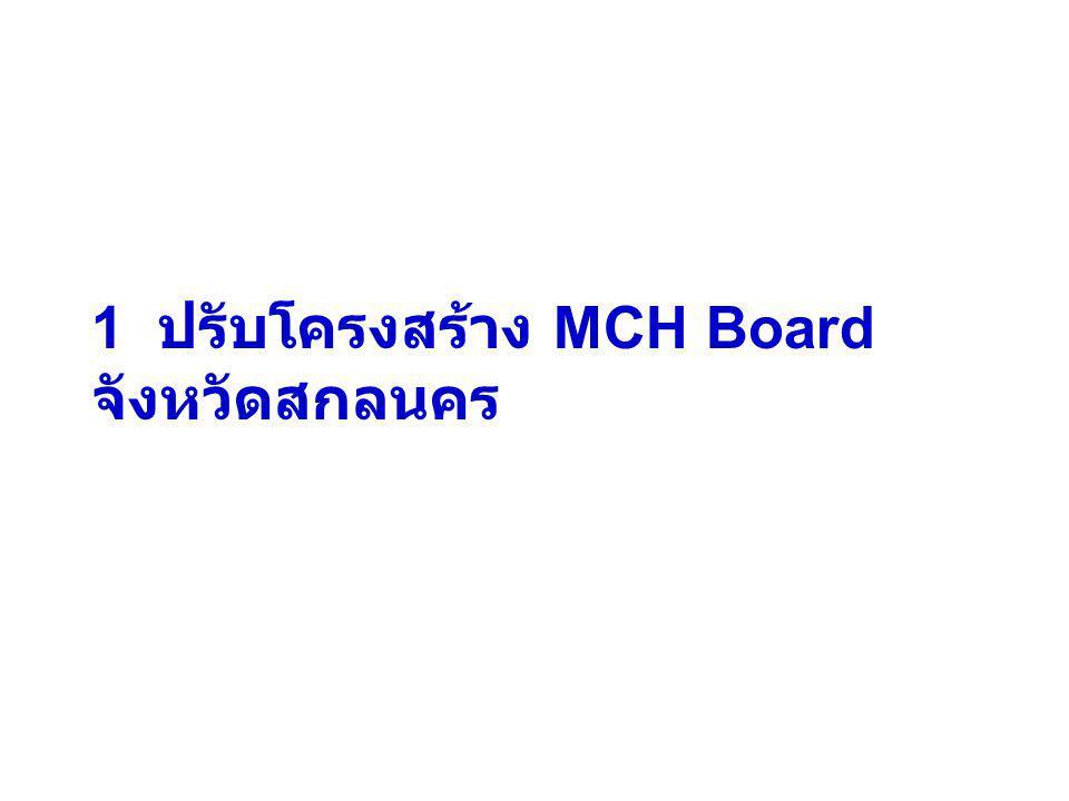 1 ปรับโครงสร้าง MCH Board จังหวัดสกลนคร