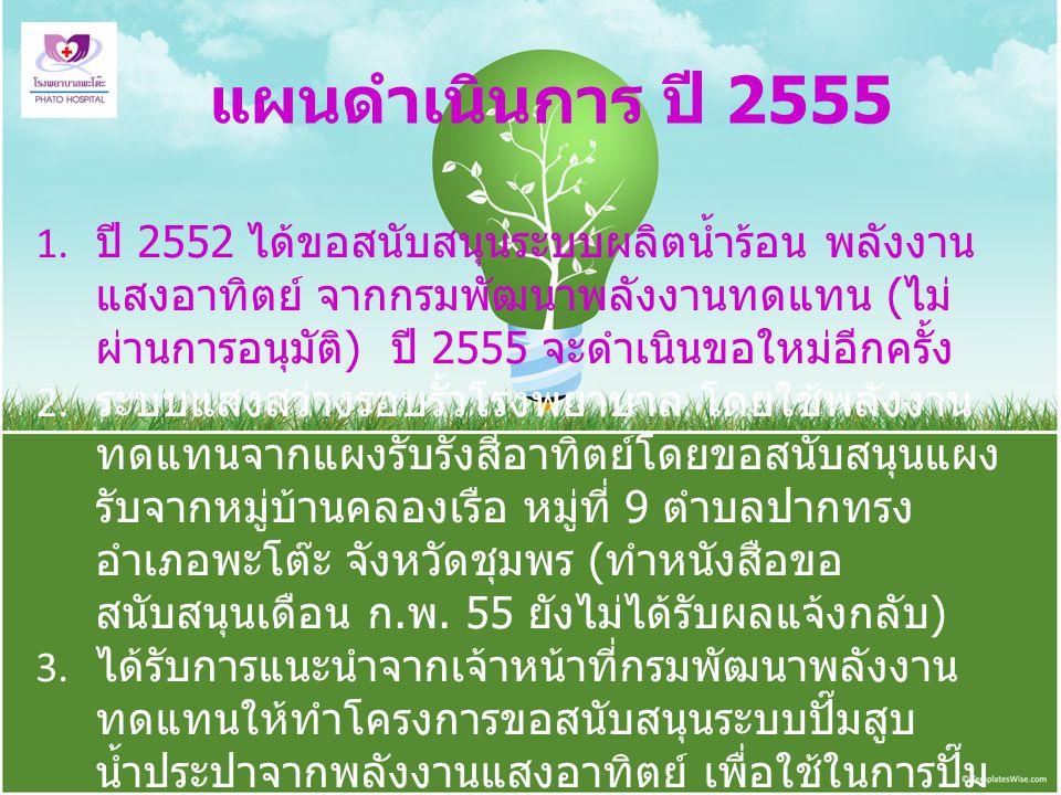 แผนดำเนินการ ปี 2555 1. ปี 2552 ได้ขอสนับสนุนระบบผลิตน้ำร้อน พลังงาน แสงอาทิตย์ จากกรมพัฒนาพลังงานทดแทน ( ไม่ ผ่านการอนุมัติ ) ปี 2555 จะดำเนินขอใหม่อ