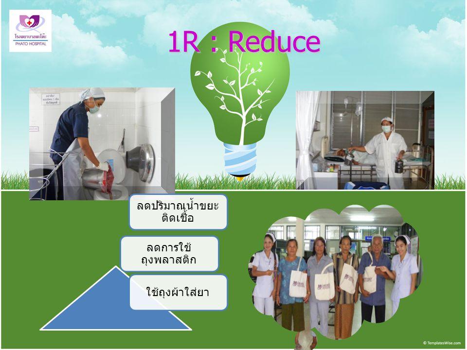 2R : Reuse ผ้าชำรุดทำ เป็นผ้าเช็ดมือ / เช็ดโต๊ะ ดัดแปลงอะไหล่ เครื่องมือที่ชำรุดใช้ ประโยชน์ในงานอื่น ๆ กระดาษใช้ แล้ว 2 หน้า นำมาพับเป็น กล่อง