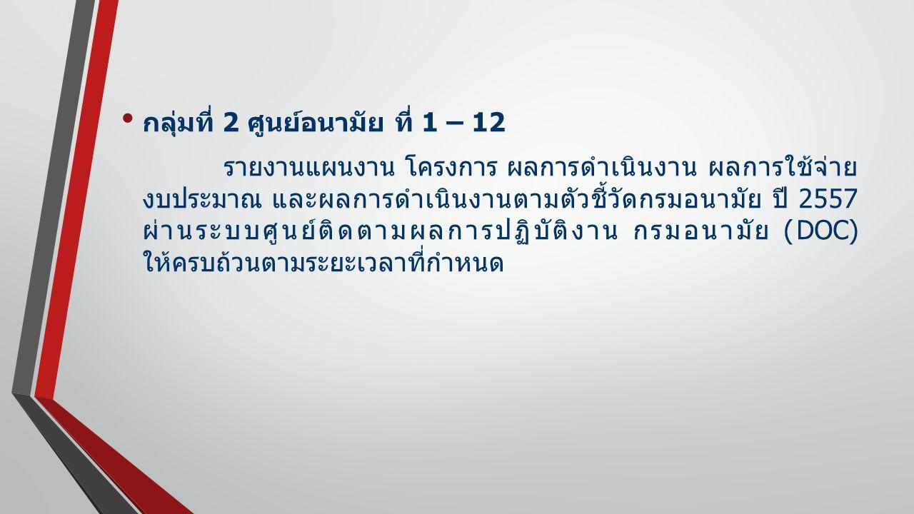 ที่ประเด็นการประเมินผลคะแนนเต็มคะแนนที่ได้ 1รายงานแผนปรับปรุง/ ผลการดำเนินงานในไตรมาสที่ 2 ให้ครบถ้วน ถูกต้อง ภายในวันที่ 5 เมษายน 2557 3.1 แผนปรับปรุง/ ผลการดำเนินงาน8 3.2 ผลการเบิกจ่ายเงินงบประมาณ6 2รายงานแผนปรับปรุง/ ผลการดำเนินงานในไตรมาสที่ 3 ให้ครบถ้วน ถูกต้อง ภายในวันที่ 5 กรกฎาคม 2557 4.1 แผนปรับปรุง/ ผลการดำเนินงาน8 4.2 ผลการเบิกจ่ายเงินงบประมาณ6 3รายงานผลการดำเนินงานในไตรมาสที่ 4 ให้ครบถ้วน ถูกต้อง ภายในวันที่ 5 ตุลาคม 2557 5.1 ผลการดำเนินงาน6 5.2 ผลการเบิกจ่ายเงินงบประมาณ6 ข้อมูลตัวชี้วัดผลการดำเนินงาน 6รายงานผลการดำเนินงานตัวชี้วัดกรมอนามัย ดังนี้ 6.1 รอบ 6 เดือน ภายในวันที่ 10 เมษายน 255720 6.2 รอบ 9 เดือน ภายในวันที่ 10 กรกฎาคม 255720 6.2 รอบ 12 เดือน ภายในวันที่ 10 ตุลาคม 255720 รวม100 เกณฑ์การให้คะแนน : กลุ่มที่ 2 ศูนย์อนามัยที่ 1 – 12 หมายเหตุ การส่งข้อมูลล้าช้ากว่าที่กำหนดจะหักคะแนนร้อยละ 10 ต่อวัน ของคะแนนเต็ม