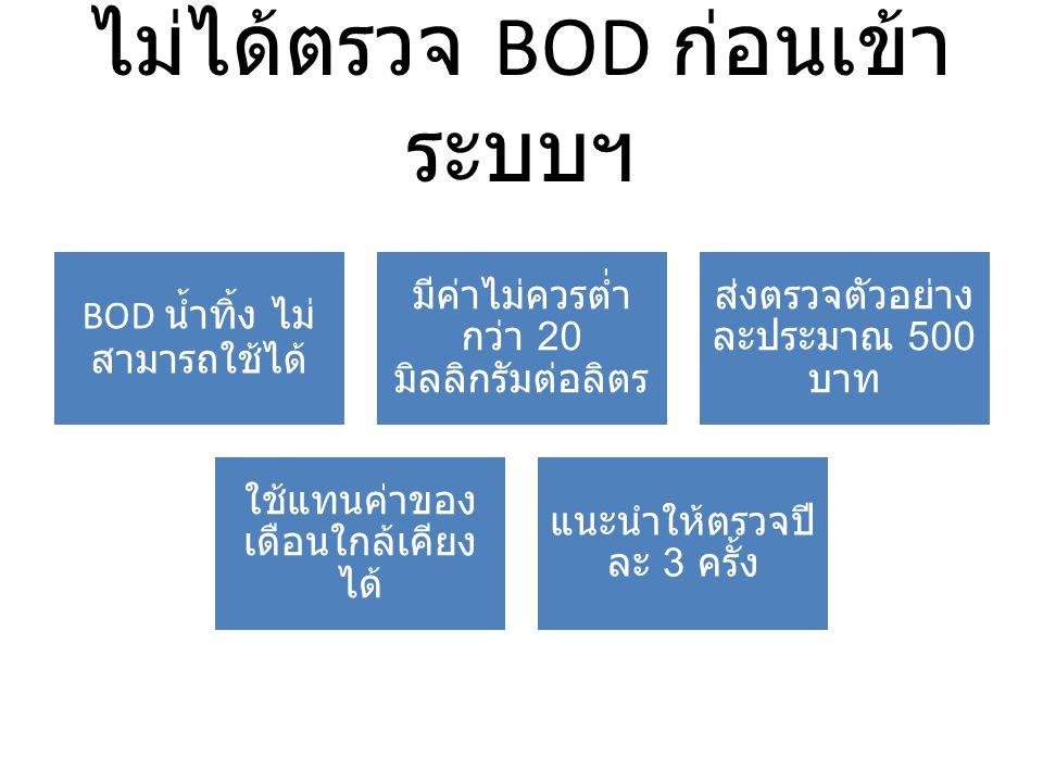 ไม่ได้ตรวจ BOD ก่อนเข้า ระบบฯ BOD น้ำทิ้ง ไม่ สามารถใช้ได้ มีค่าไม่ควรต่ำ กว่า 20 มิลลิกรัมต่อลิตร ส่งตรวจตัวอย่าง ละประมาณ 500 บาท ใช้แทนค่าของ เดือน
