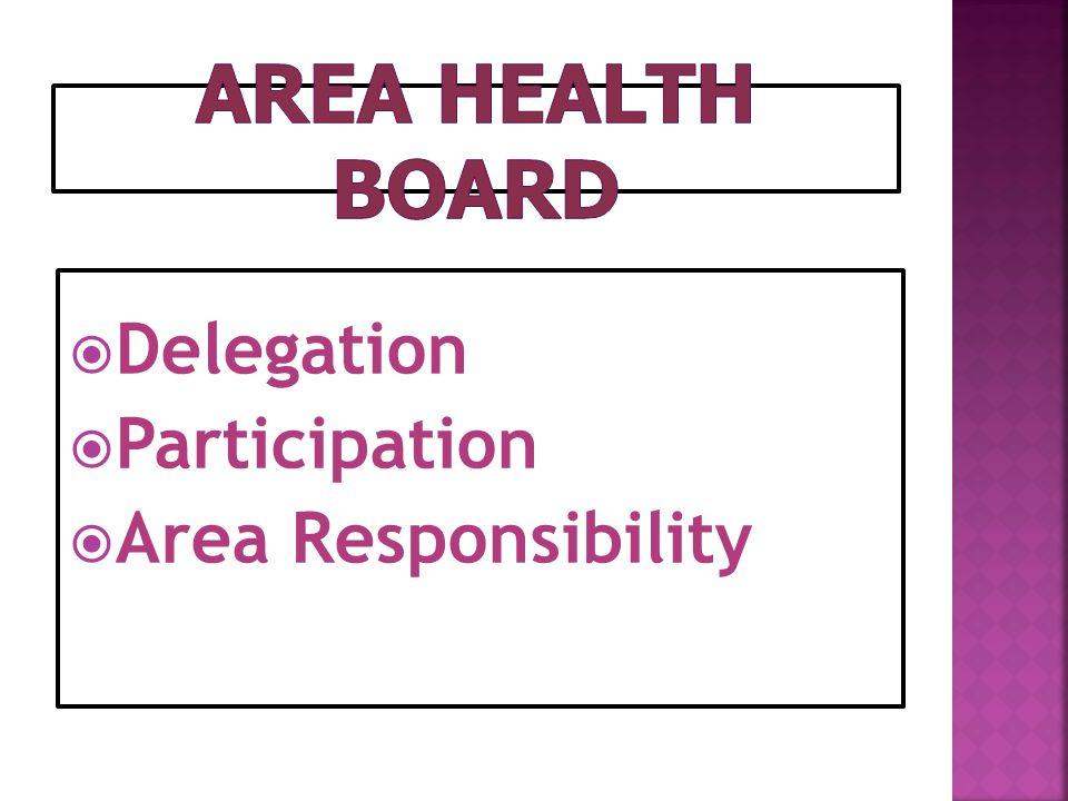  Delegation  Participation  Area Responsibility