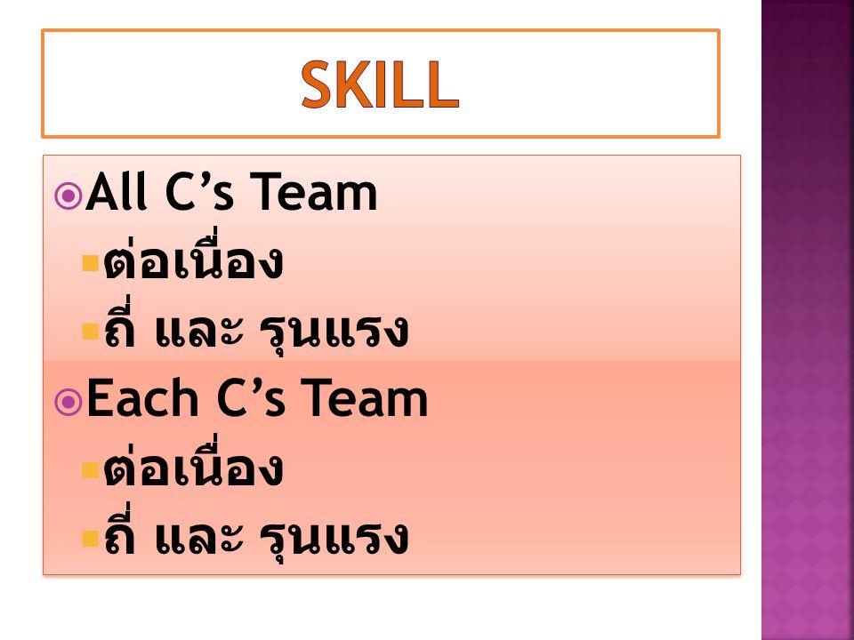  All C's Team  ต่อเนื่อง  ถี่ และ รุนแรง  Each C's Team  ต่อเนื่อง  ถี่ และ รุนแรง  All C's Team  ต่อเนื่อง  ถี่ และ รุนแรง  Each C's Team 