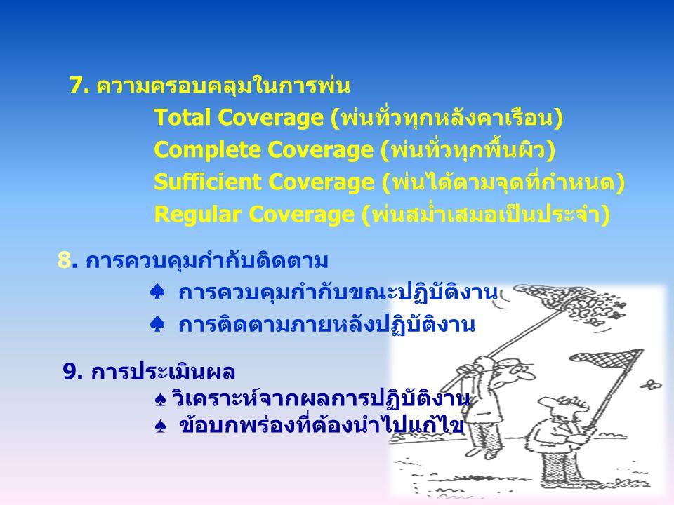 7. ความครอบคลุมในการพ่น Total Coverage (พ่นทั่วทุกหลังคาเรือน) Complete Coverage (พ่นทั่วทุกพื้นผิว) Sufficient Coverage (พ่นได้ตามจุดที่กำหนด) Regula
