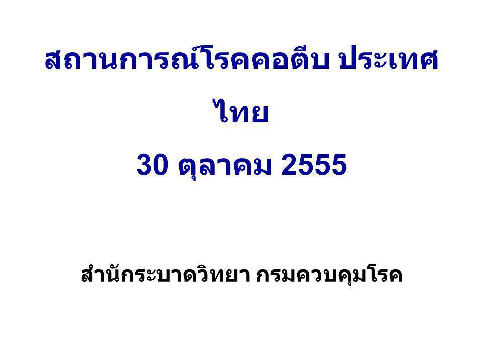 สถานการณ์โรคคอตีบ ประเทศ ไทย 30 ตุลาคม 2555 สำนักระบาดวิทยา กรมควบคุมโรค
