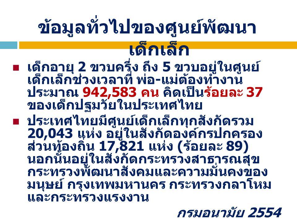เด็กอายุ 2 ขวบครึ่ง ถึง 5 ขวบอยู่ในศูนย์ เด็กเล็กช่วงเวลาที่ พ่อ - แม่ต้องทำงาน ประมาณ 942,583 คน คิดเป็นร้อยละ 37 ของเด็กปฐมวัยในประเทศไทย ประเทศไทยม