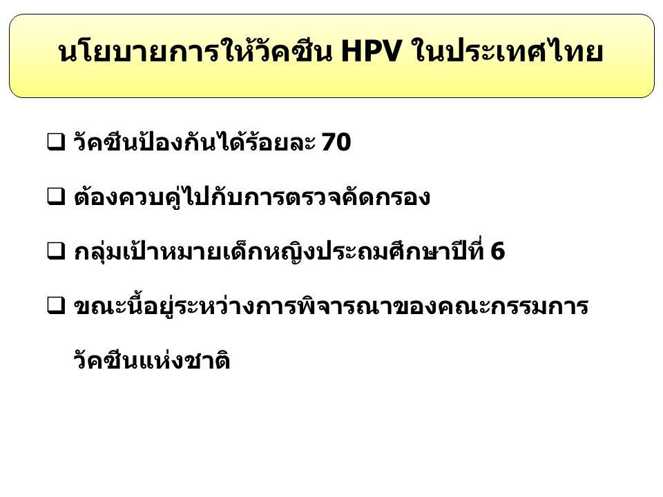 นโยบายการให้วัคซีน HPV ในประเทศไทย  วัคซีนป้องกันได้ร้อยละ 70  ต้องควบคู่ไปกับการตรวจคัดกรอง  กลุ่มเป้าหมายเด็กหญิงประถมศึกษาปีที่ 6  ขณะนี้อยู่ระหว่างการพิจารณาของคณะกรรมการ วัคซีนแห่งชาติ