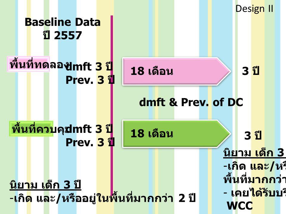 Design II Baseline Data ปี 2557 พื้นที่ทดลอง พื้นที่ควบคุม dmft 3 ปี Prev. 3 ปี dmft 3 ปี Prev. 3 ปี นิยาม เด็ก 3 ปี - เกิด และ / หรืออยู่ในพื้นที่มาก