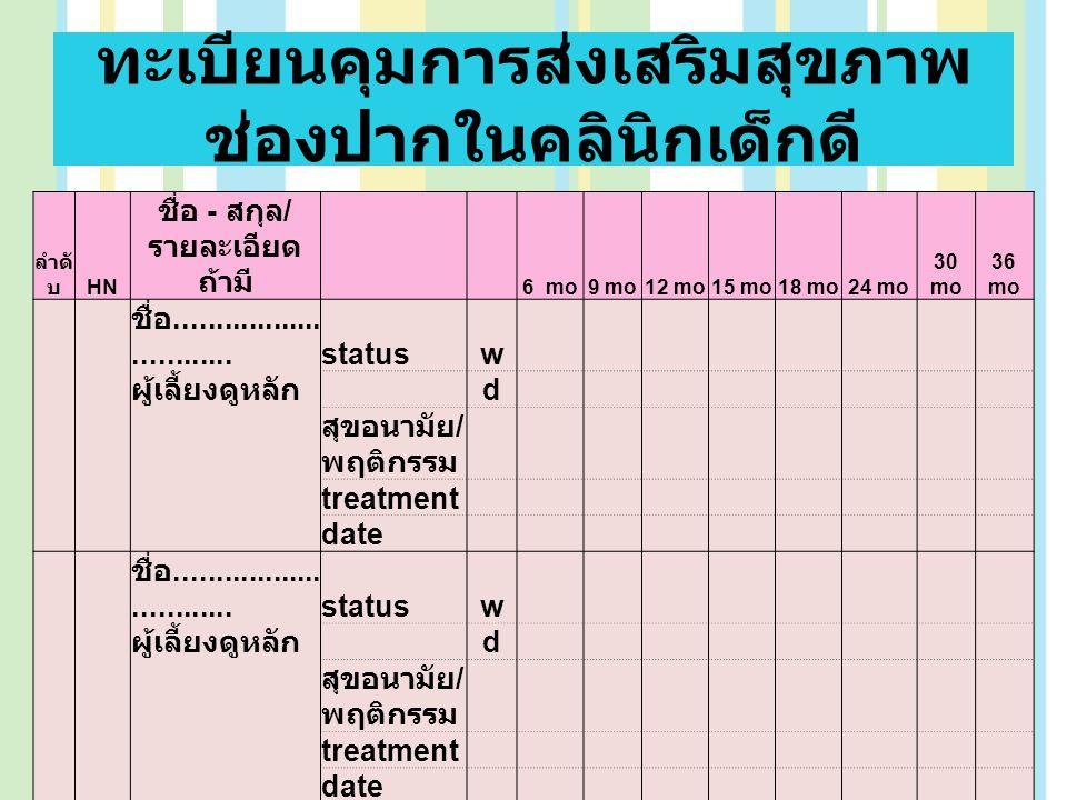 ทะเบียนคุมการส่งเสริมสุขภาพ ช่องปากในคลินิกเด็กดี ลำดั บ HN ชื่อ - สกุล / รายละเอียด ถ้ามี 6 mo9 mo12 mo15 mo18 mo24 mo 30 mo 36 mo ชื่อ..............