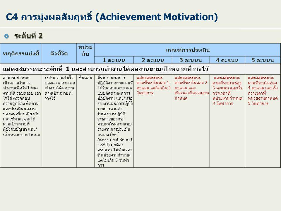 C4 การมุ่งผลสัมฤทธิ์ (Achievement Motivation) พฤติกรรมบ่งชี้ตัวชี้วัด หน่วย นับ เกณฑ์การประเมิน 1 คะแนน2 คะแนน3 คะแนน4 คะแนน5 คะแนน แสดงสมรรถนะระดับที
