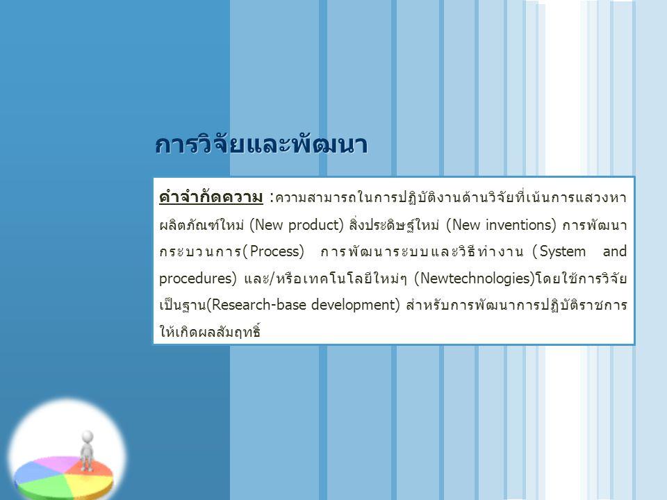 www.themegallery.com LOGO การวิจัยและพัฒนา คำจำกัดความ : ความสามารถในการปฏิบัติงานด้านวิจัยที่เน้นการแสวงหา ผลิตภัณฑ์ใหม่ (New product) สิ่งประดิษฐ์ให
