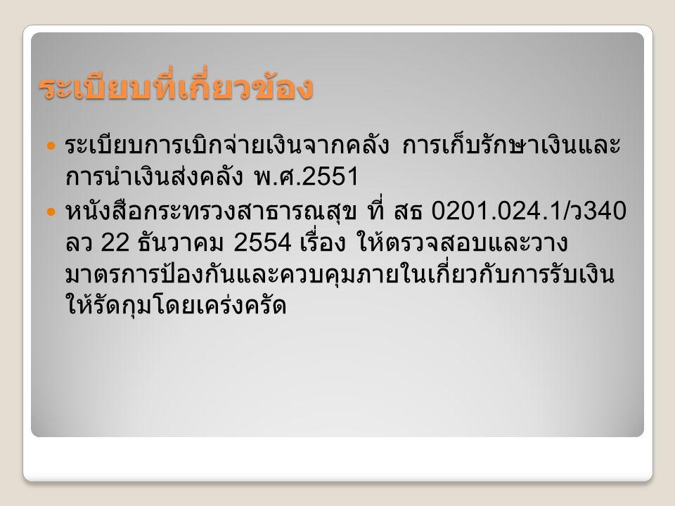 ระเบียบที่เกี่ยวข้อง ระเบียบการเบิกจ่ายเงินจากคลัง การเก็บรักษาเงินและ การนำเงินส่งคลัง พ. ศ.2551 หนังสือกระทรวงสาธารณสุข ที่ สธ 0201.024.1/ ว 340 ลว