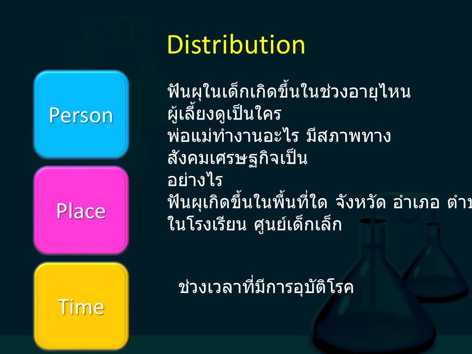Distribution Person Place Time ฟันผุในเด็กเกิดขึ้นในช่วงอายุไหน ผู้เลี้ยงดูเป็นใคร พ่อแม่ทำงานอะไร มีสภาพทาง สังคมเศรษฐกิจเป็น อย่างไร ฟันผุเกิดขึ้นใน