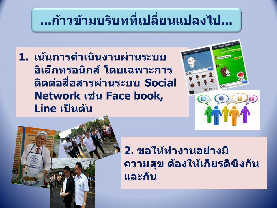...ก้าวข้ามบริบทที่เปลี่ยนแปลงไป... 1.เน้นการดำเนินงานผ่านระบบ อิเล็กทรอนิกส์ โดยเฉพาะการ ติดต่อสื่อสารผ่านระบบ Social Network เช่น Face book, Line เป