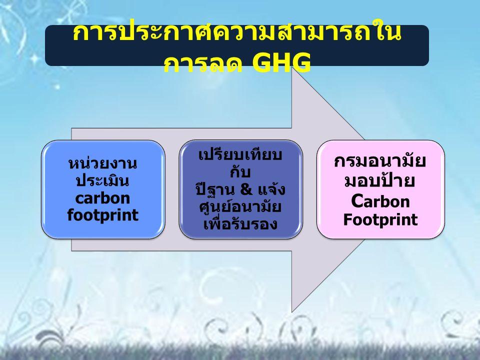 การประกาศความสามารถใน การลด GHG หน่วยงาน ประเมิน carbon footprint เปรียบเทียบ กับ ปีฐาน & แจ้ง ศูนย์อนามัย เพื่อรับรอง กรมอนามัย มอบป้าย C arbon Footprint