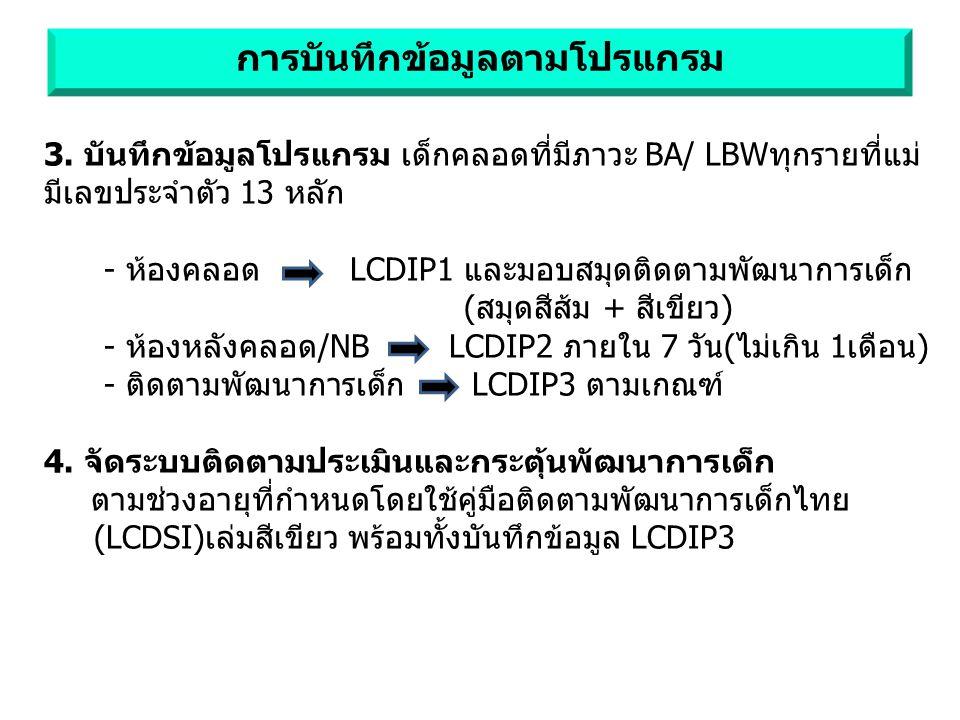 3. บันทึกข้อมูลโปรแกรม เด็กคลอดที่มีภาวะ BA/ LBWทุกรายที่แม่ มีเลขประจำตัว 13 หลัก - ห้องคลอด LCDIP1 และมอบสมุดติดตามพัฒนาการเด็ก (สมุดสีส้ม + สีเขียว