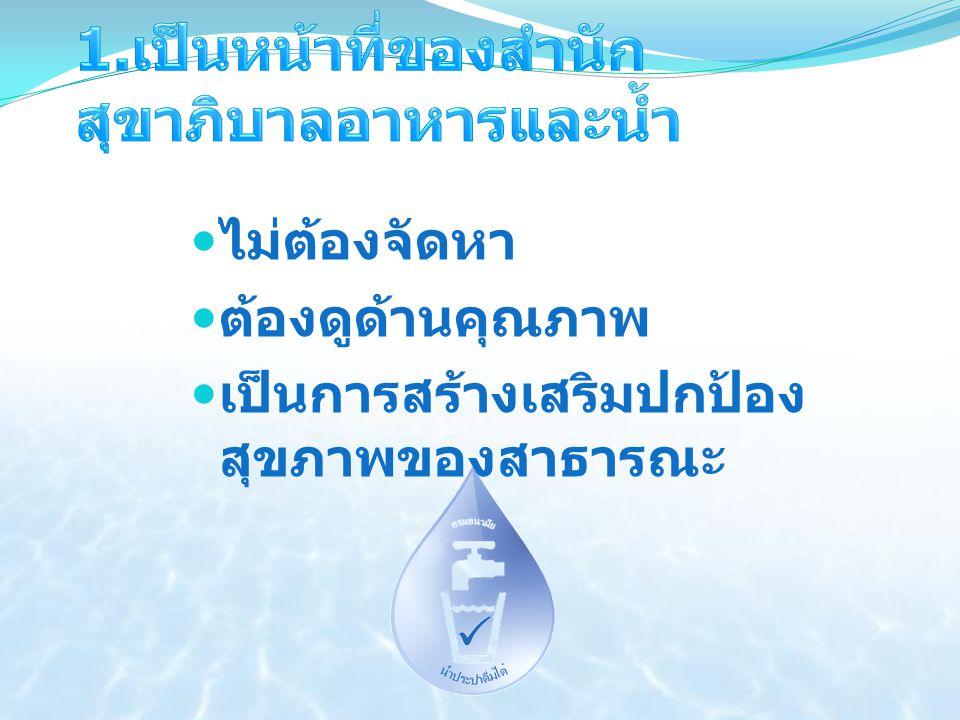 ความถี่ของการใช้น้ำแต่ละ ประเภท คุณภาพของน้ำดื่มในทุก ประเภท ต้องมีการวางแผนการเฝ้า ระวัง