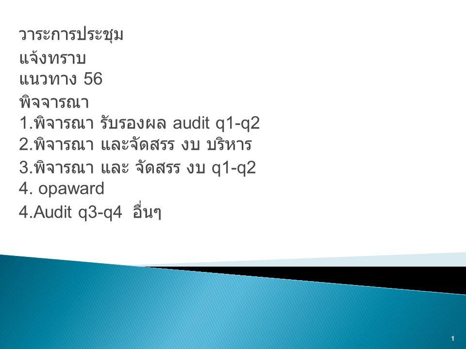 วาระการประชุม แจ้งทราบ แนวทาง 56 พิจจารณา 1. พิจารณา รับรองผล audit q1-q2 2. พิจารณา และจัดสรร งบ บริหาร 3. พิจารณา และ จัดสรร งบ q1-q2 4. opaward 4.A