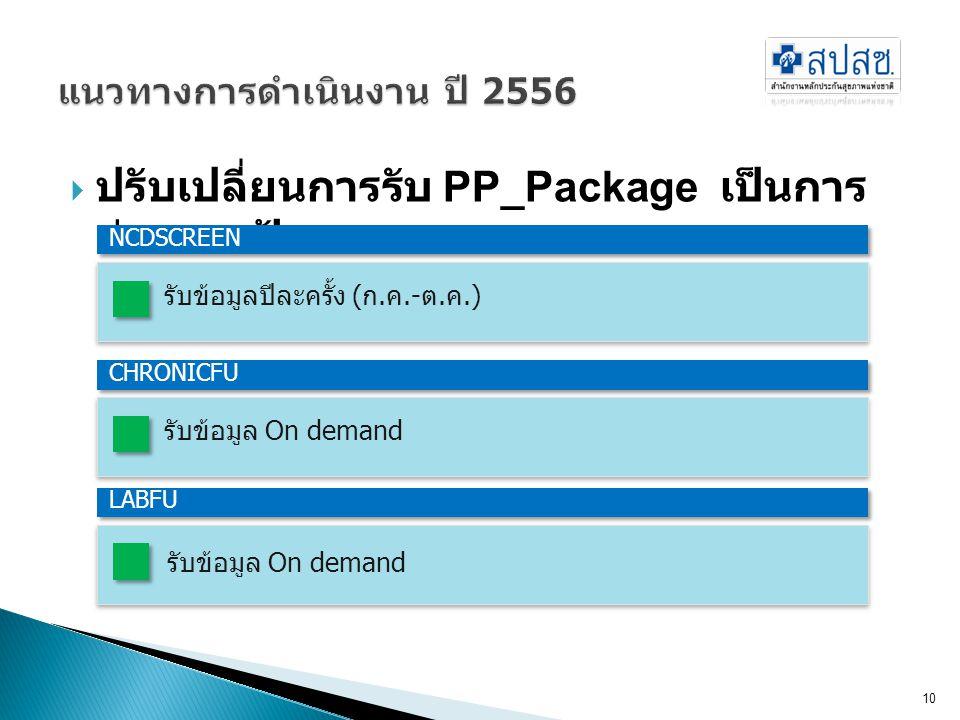  ปรับเปลี่ยนการรับ PP_Package เป็นการ ส่งรายแฟ้ม 10 รับข้อมูลปีละครั้ง (ก.ค.-ต.ค.) NCDSCREEN รับข้อมูล On demand CHRONICFULABFU รับข้อมูล On demand