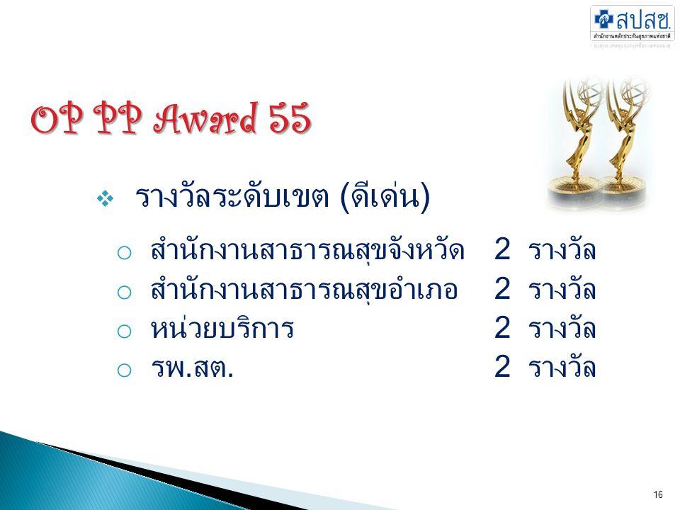 OP PP Award 55  รางวัลระดับเขต (ดีเด่น) o สำนักงานสาธารณสุขจังหวัด2 รางวัล o สำนักงานสาธารณสุขอำเภอ2 รางวัล o หน่วยบริการ2 รางวัล o รพ.สต.2 รางวัล 16