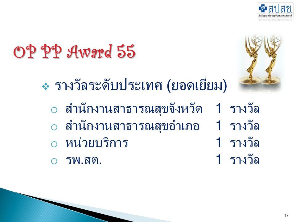 OP PP Award 55  รางวัลระดับประเทศ (ยอดเยี่ยม) o สำนักงานสาธารณสุขจังหวัด1 รางวัล o สำนักงานสาธารณสุขอำเภอ1 รางวัล o หน่วยบริการ1 รางวัล o รพ.สต.1 ราง