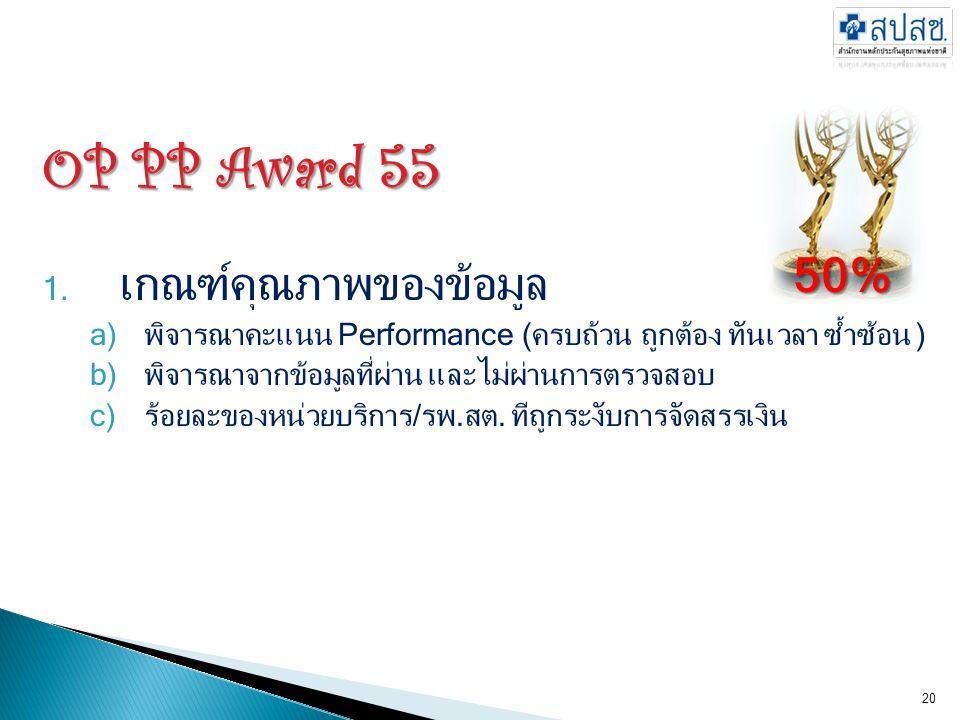 OP PP Award 55 1. เกณฑ์คุณภาพของข้อมูล a)พิจารณาคะแนน Performance(ครบถ้วน ถูกต้อง ทันเวลา ซ้ำซ้อน ) b)พิจารณาจากข้อมูลที่ผ่าน และไม่ผ่านการตรวจสอบ c)ร
