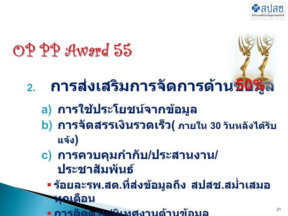 OP PP Award 55 2. การส่งเสริมการจัดการด้านข้อมูล a) การใช้ประโยชน์จากข้อมูล b) การจัดสรรเงินรวดเร็ว ( ภายใน 30 วันหลังได้รับ แจ้ง ) c) การควบคุมกำกับ