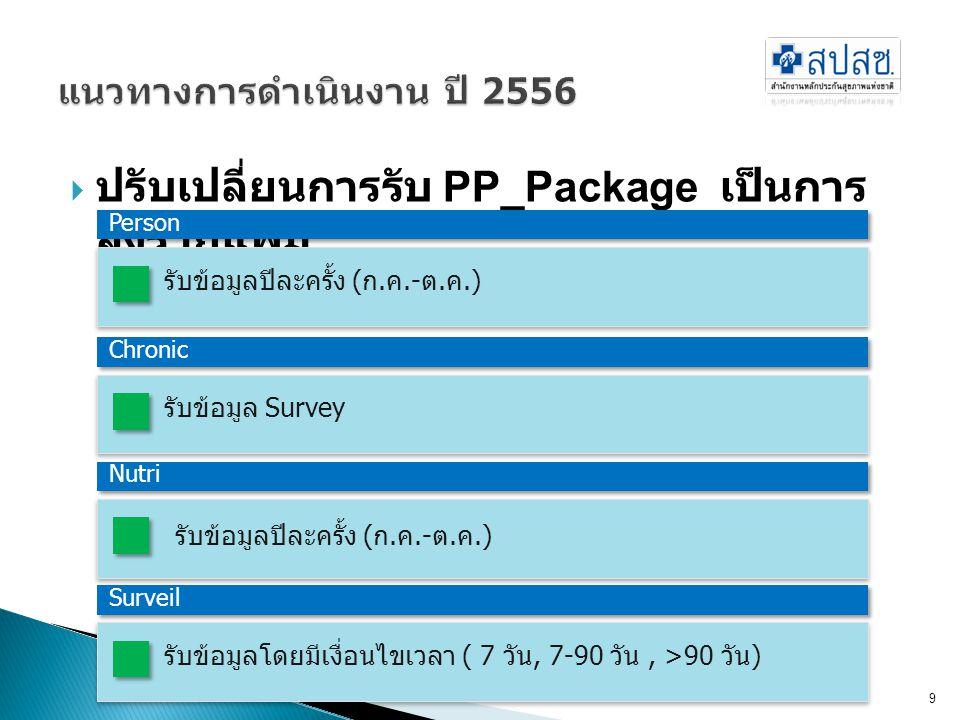  ปรับเปลี่ยนการรับ PP_Package เป็นการ ส่งรายแฟ้ม 9 รับข้อมูลปีละครั้ง (ก.ค.-ต.ค.) Person รับข้อมูล Survey ChronicNutri รับข้อมูลปีละครั้ง (ก.ค.-ต.ค.)