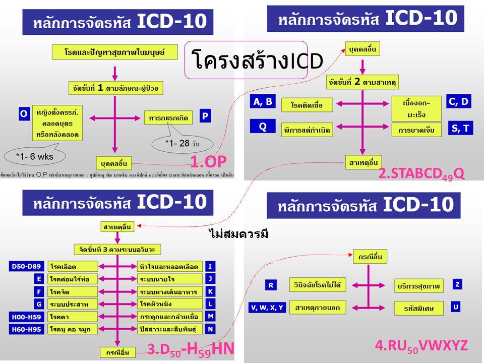 โครงสร้าง ICD 1.OP 2.STABCD 49 Q 4.RU 50 VWXYZ 3.D 50 -H 59 HN ไม่สมควรมี