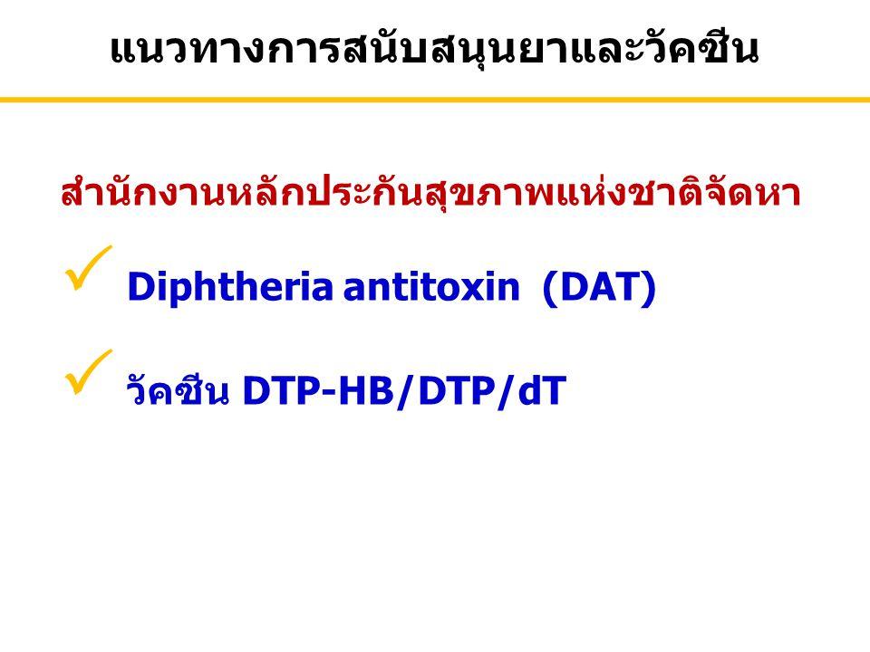 แนวทางการสนับสนุนยาและวัคซีน สำนักงานหลักประกันสุขภาพแห่งชาติจัดหา  Diphtheria antitoxin (DAT)  วัคซีน DTP-HB/DTP/dT